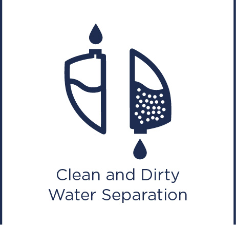 Clean and dirty water separation