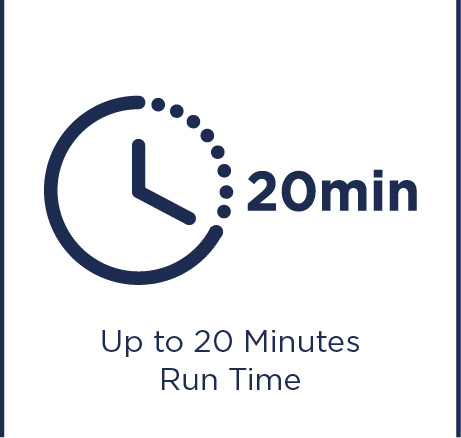 Up to 20 minutes run time