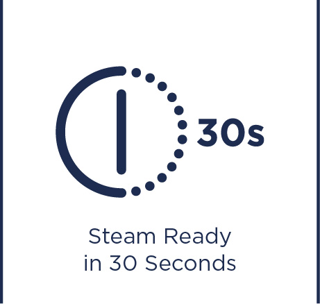 Steam ready in 30 seconds