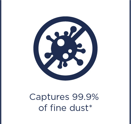 Captures 99.9% of fine dust